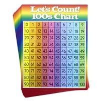 Teacher Peach 100s Chart Cards
